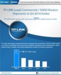 TP-LINK India Leads Consumer WLAN Shipments i…